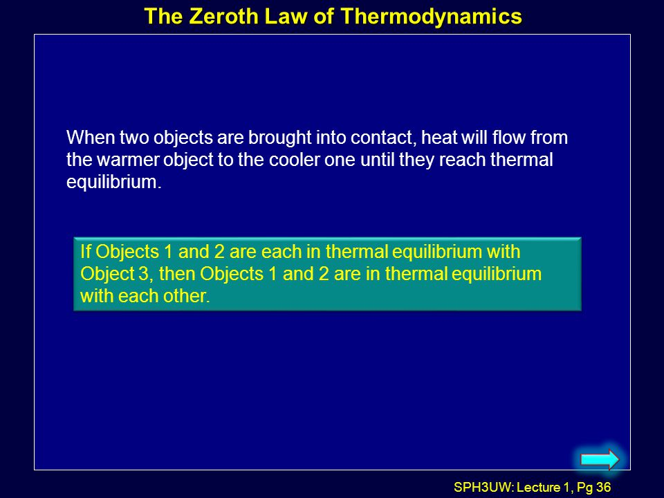 The Zeroth Law of Thermodynamics