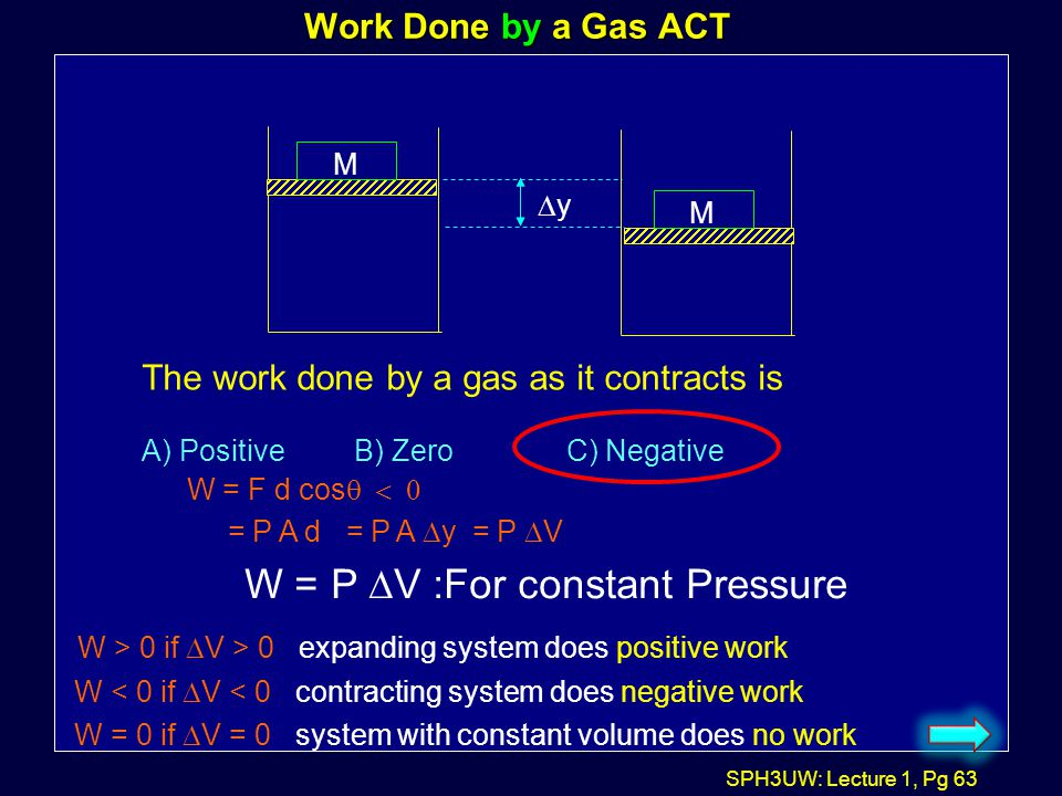 W = P V :For constant Pressure