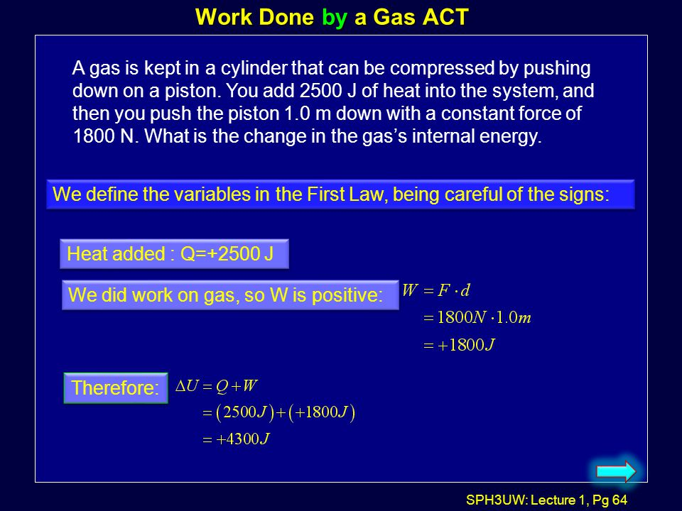 Work Done by a Gas ACT
