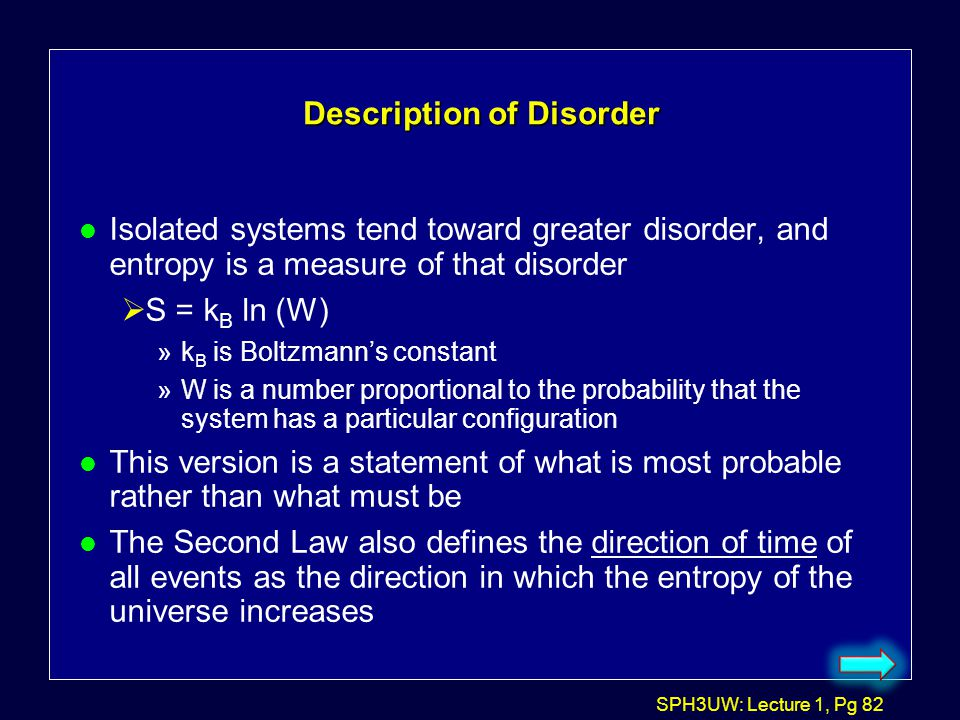 Description of Disorder