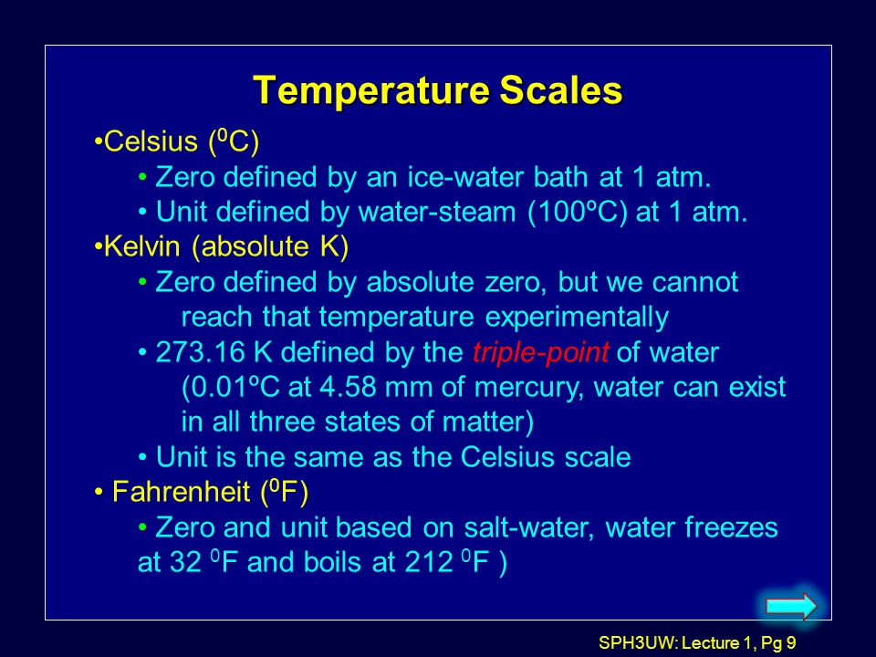 Temperature Scales Celsius (0C)