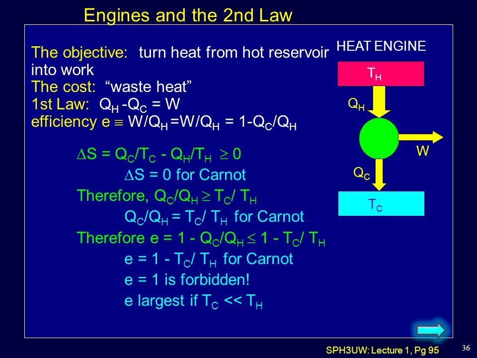 Engines and the 2nd Law TH. TC. QH. QC. W. HEAT ENGINE. The objective: turn heat from hot reservoir into work.