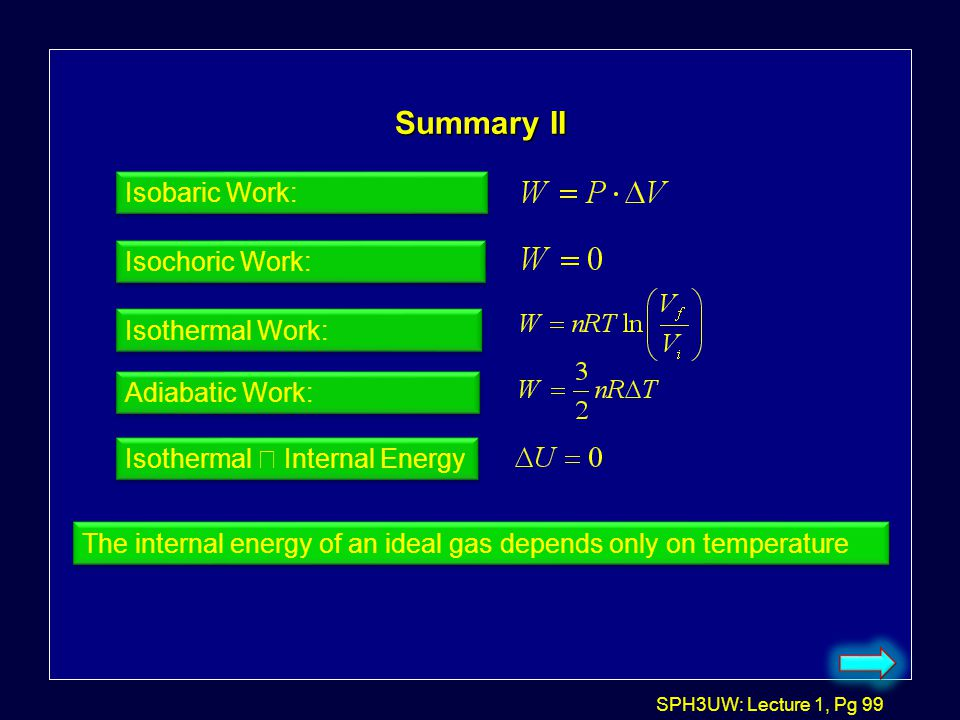 Summary II Isobaric Work: Isochoric Work: Isothermal Work: