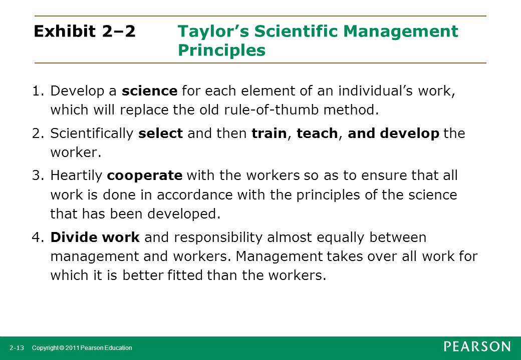 Exhibit 2–2 Taylor's Scientific Management Principles