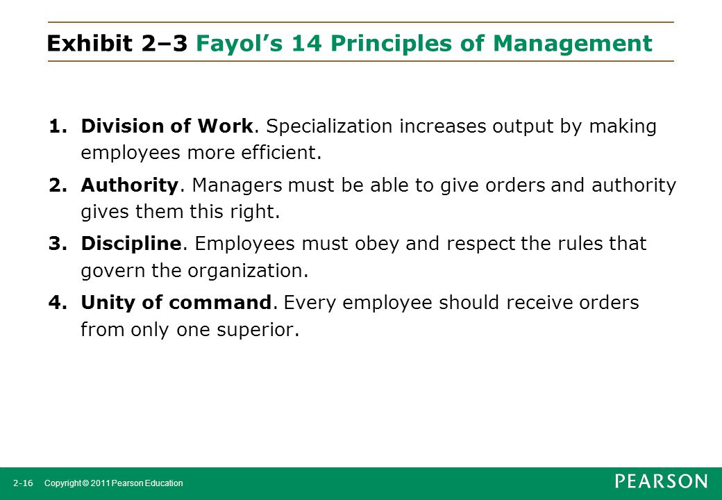 Exhibit 2–3 Fayol's 14 Principles of Management