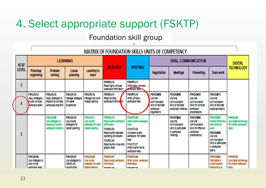 4. Select appropriate support (FSKTP)