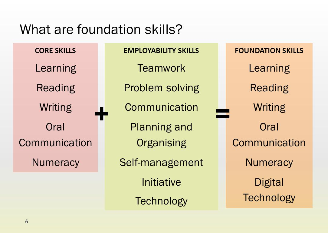 What are foundation skills