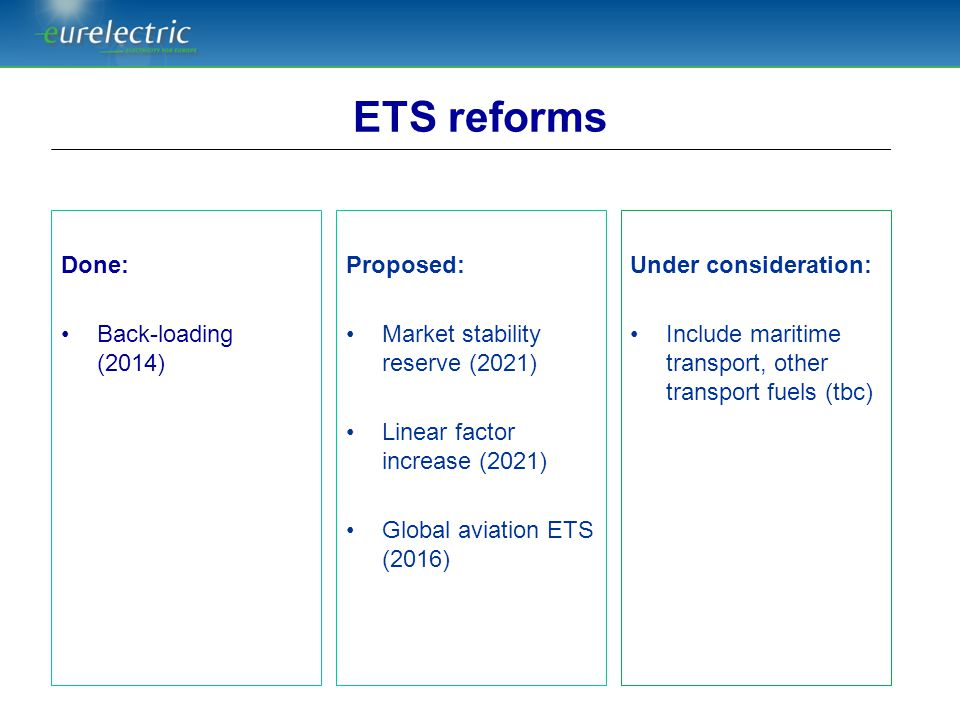 ETS reforms Done: Back-loading (2014) Proposed: