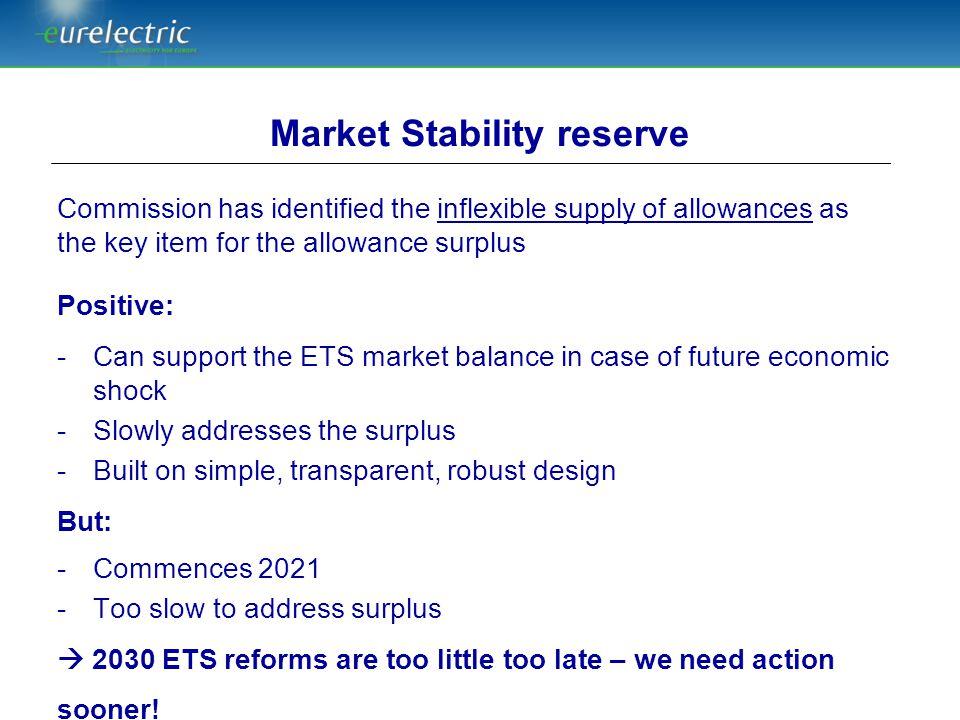 Market Stability reserve