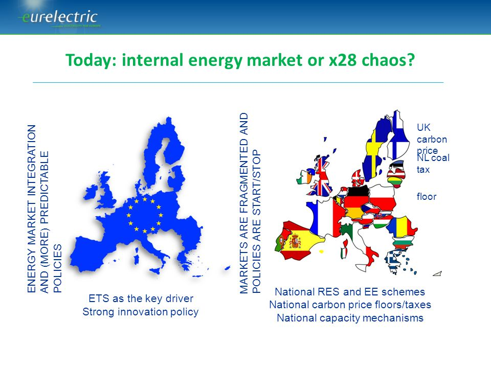 Today: internal energy market or x28 chaos