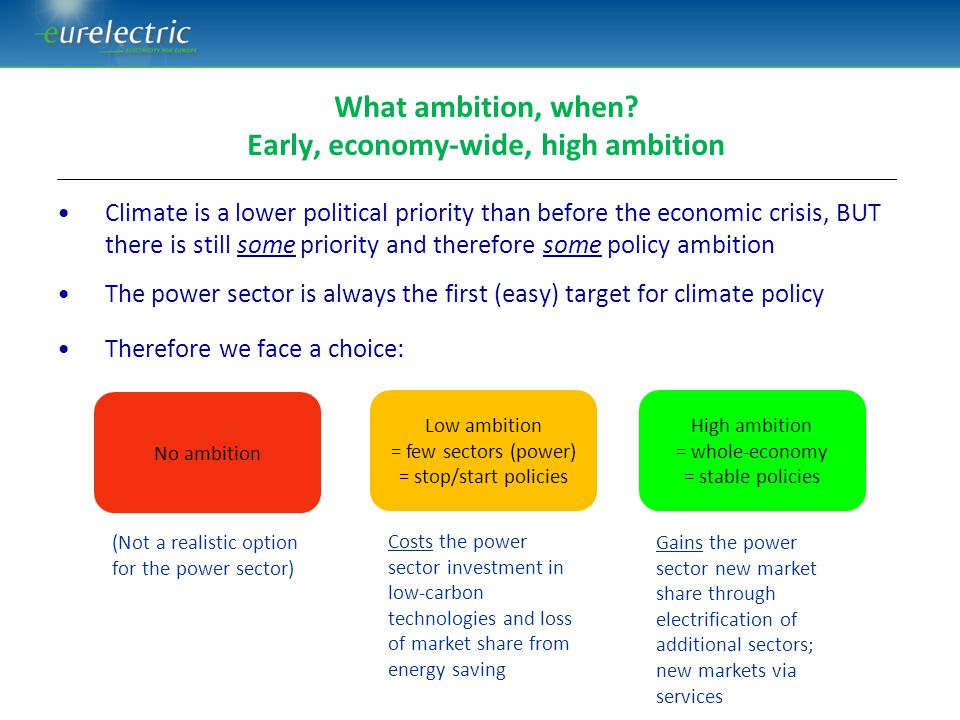 What ambition, when Early, economy-wide, high ambition
