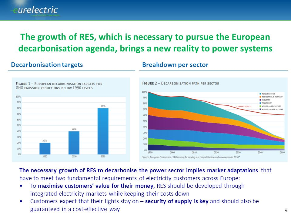 The growth of RES, which is necessary to pursue the European decarbonisation agenda, brings a new reality to power systems
