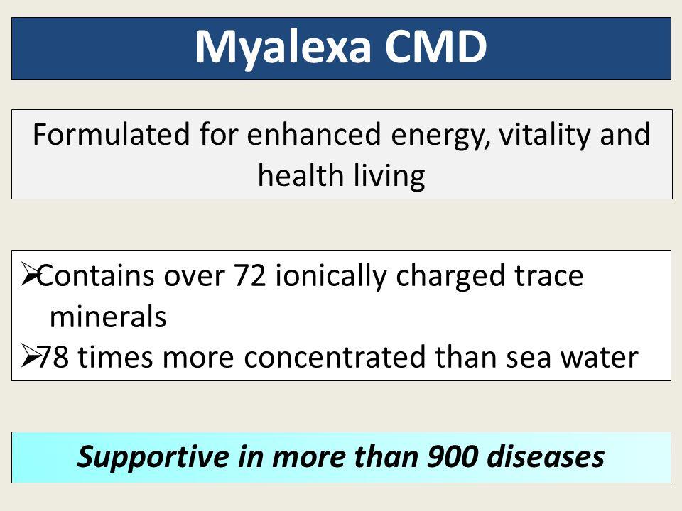 Myalexa CMD Formulated for enhanced energy, vitality and health living