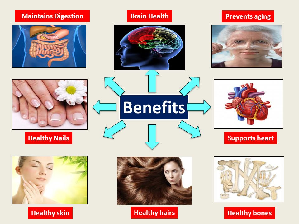 Benefits Maintains Digestion Brain Health Prevents aging Healthy Nails