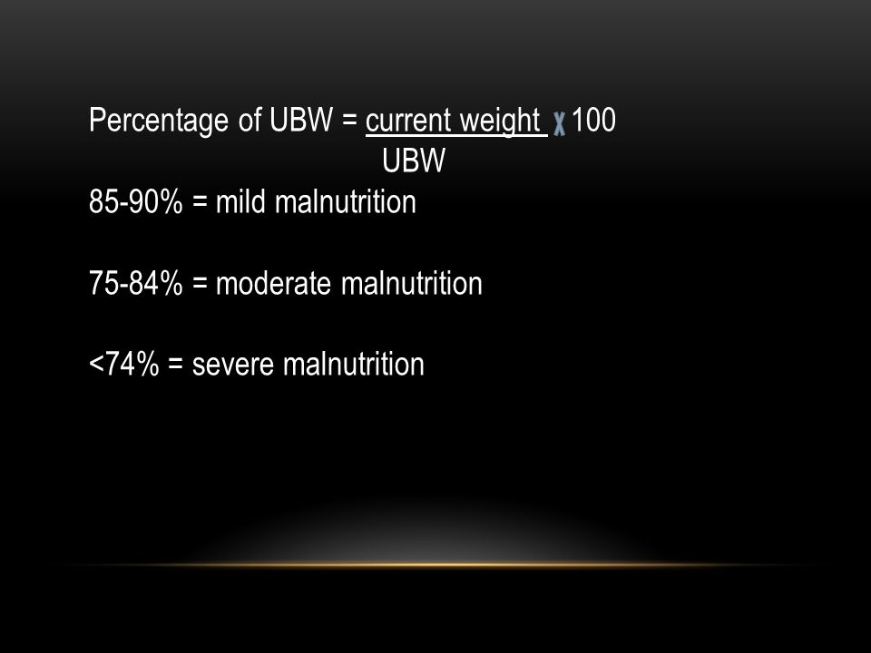 Percentage of UBW = current weight 100