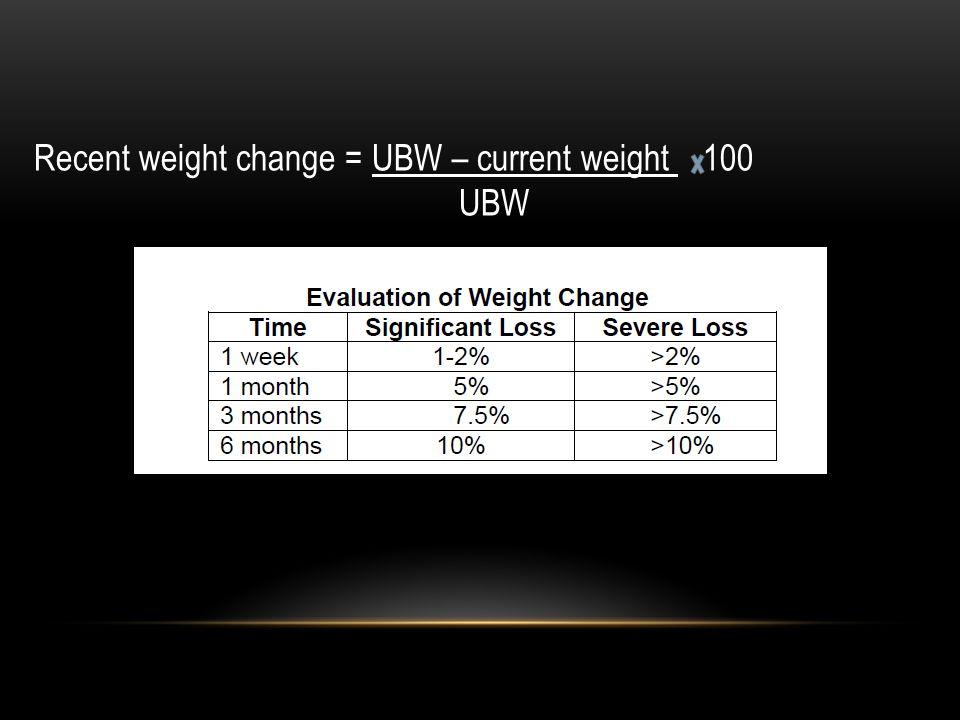Recent weight change = UBW – current weight 100