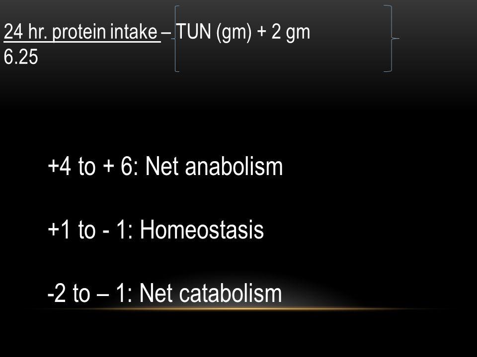 +4 to + 6: Net anabolism +1 to - 1: Homeostasis