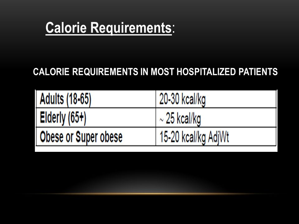Calorie Requirements: