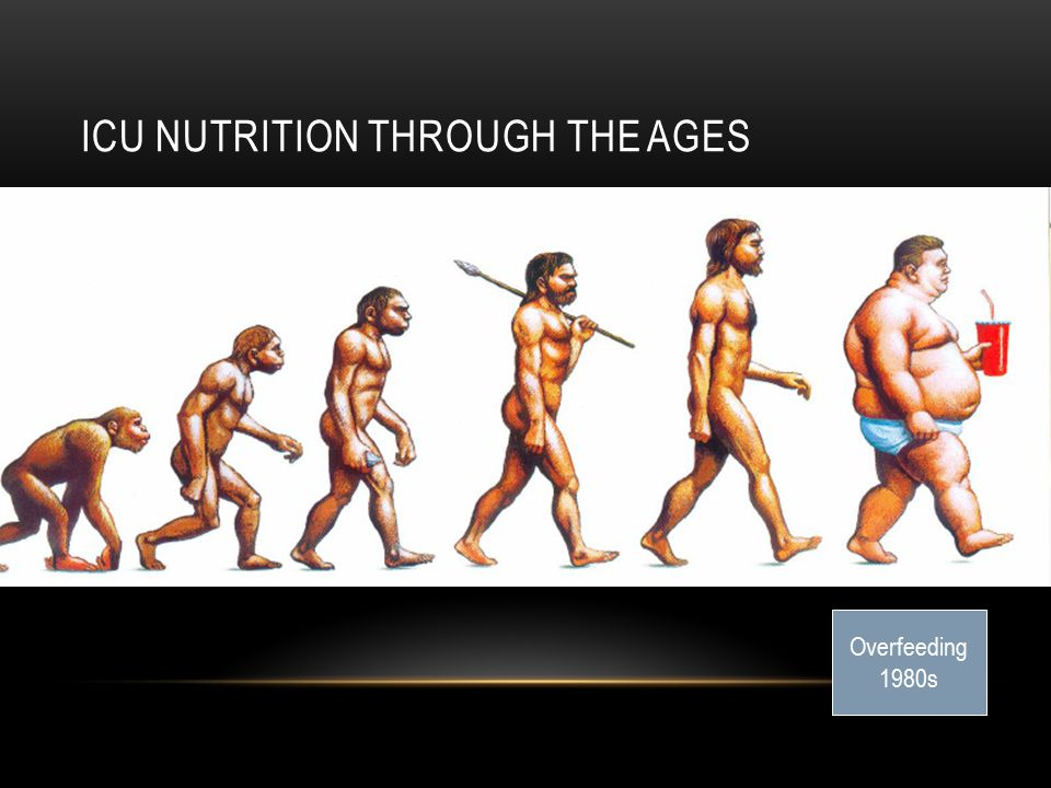 ICU Nutrition through the ages