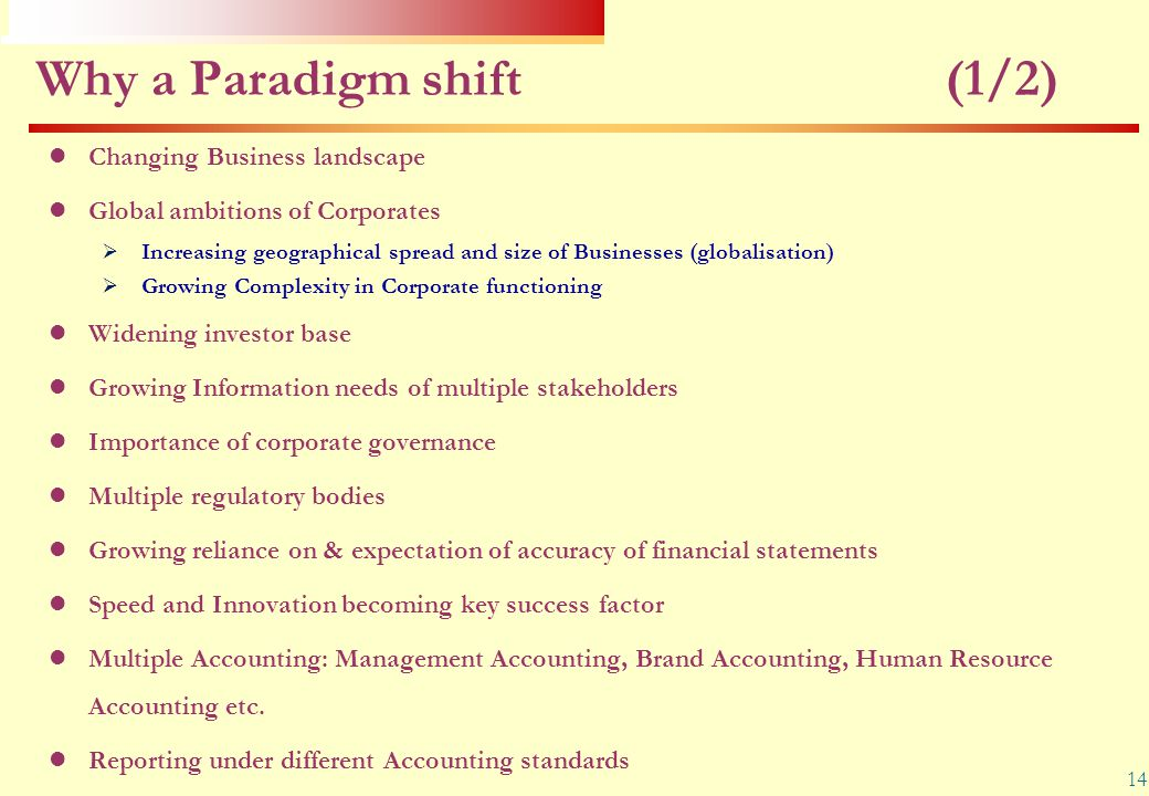 Why a Paradigm shift (1/2)