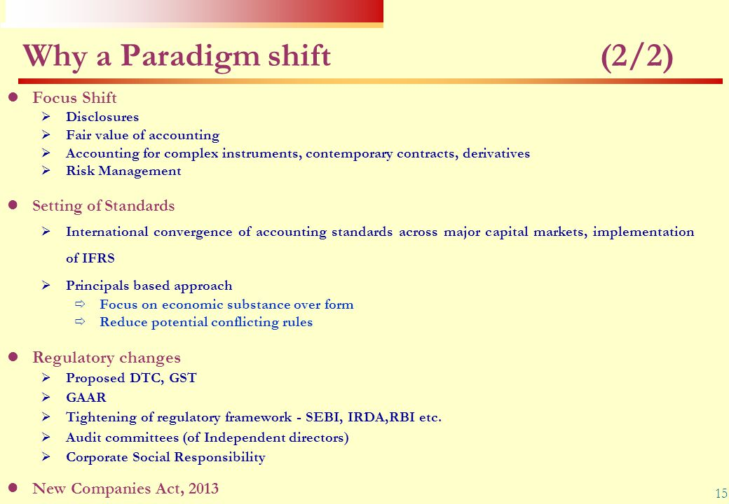 Why a Paradigm shift (2/2)