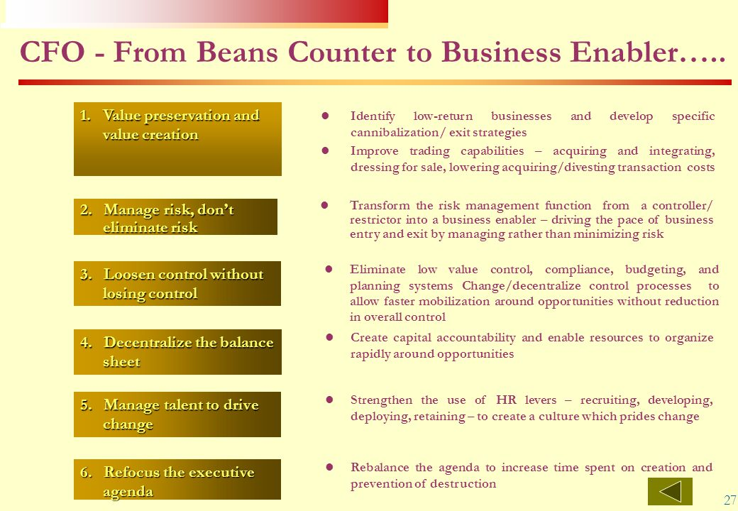 CFO - From Beans Counter to Business Enabler…..