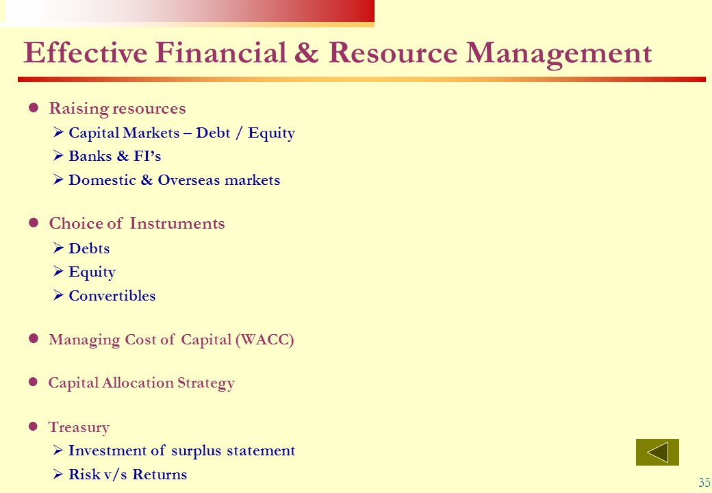 Effective Financial & Resource Management
