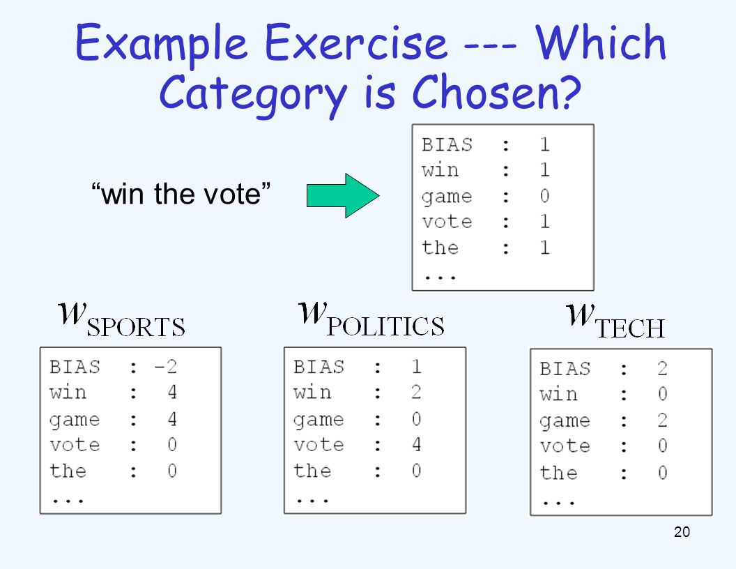 Exercise: Multiclass linear classifier for 2 classes and binary linear classifier