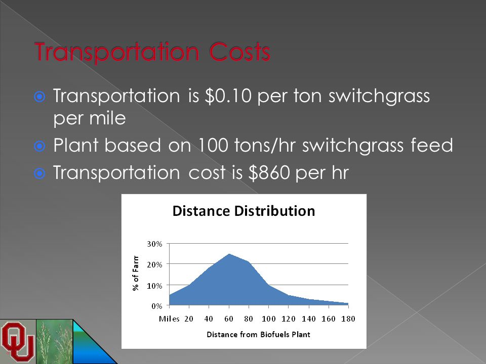 Transportation Costs Transportation is $0.10 per ton switchgrass per mile. Plant based on 100 tons/hr switchgrass feed.