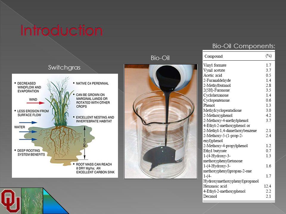 Introduction Bio-Oil Components: Bio-Oil Switchgras s
