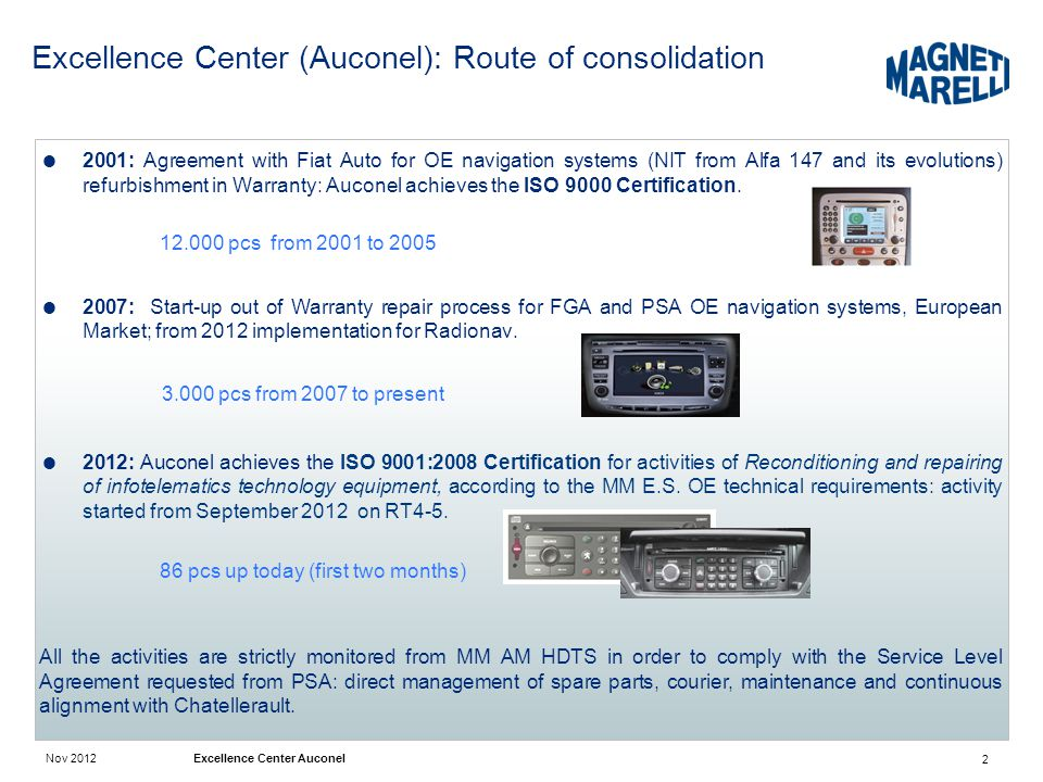 Excellence Center (Auconel): Route of consolidation
