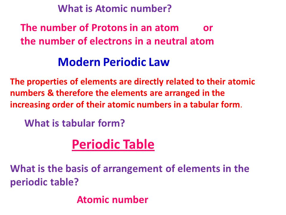Periodic Table Modern Periodic Law What is Atomic number