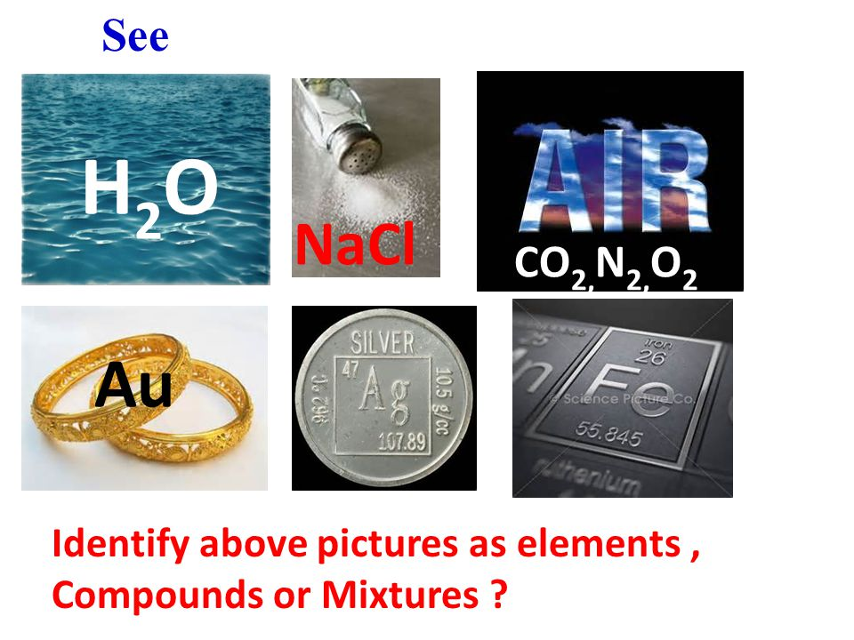 See H2O NaCl CO2,N2,O2 Au Identify above pictures as elements , Compounds or Mixtures