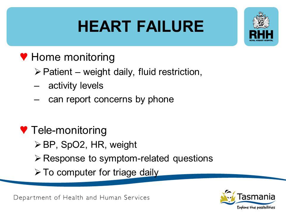 HEART FAILURE ♥ Home monitoring ♥ Tele-monitoring