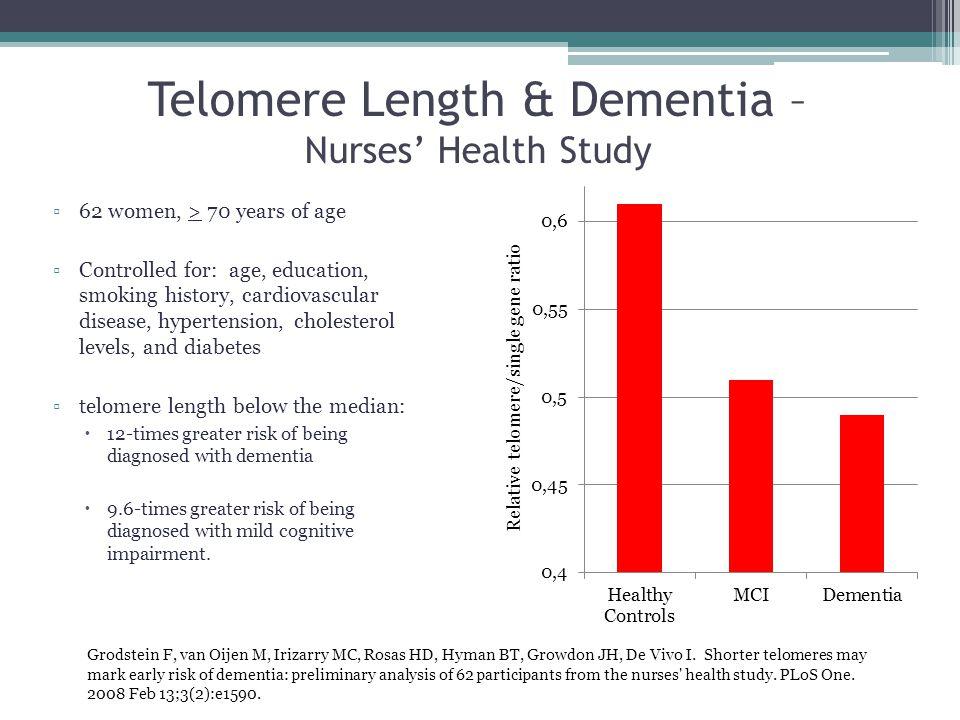 Telomere Length & Dementia – Nurses' Health Study
