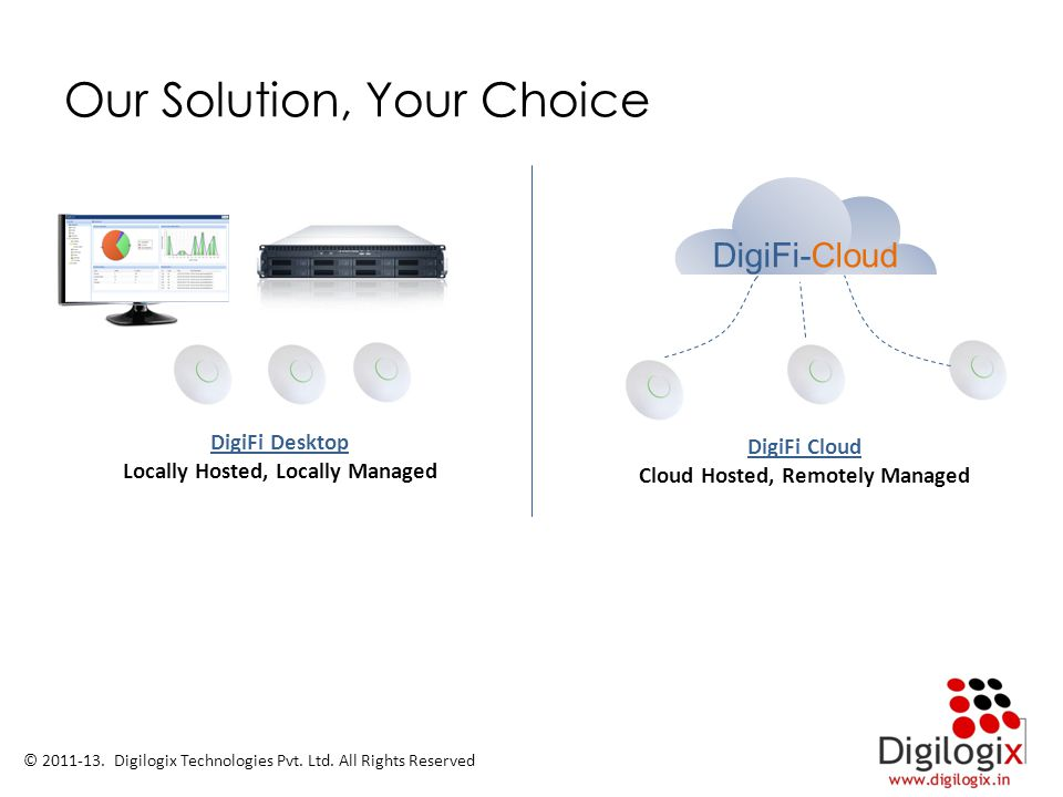 Our Solution, Your Choice