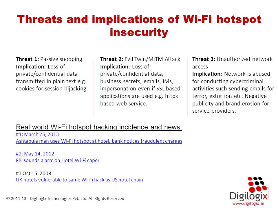 Threats and implications of Wi-Fi hotspot insecurity