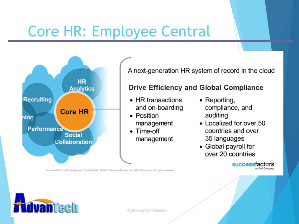 Core HR: Employee Central