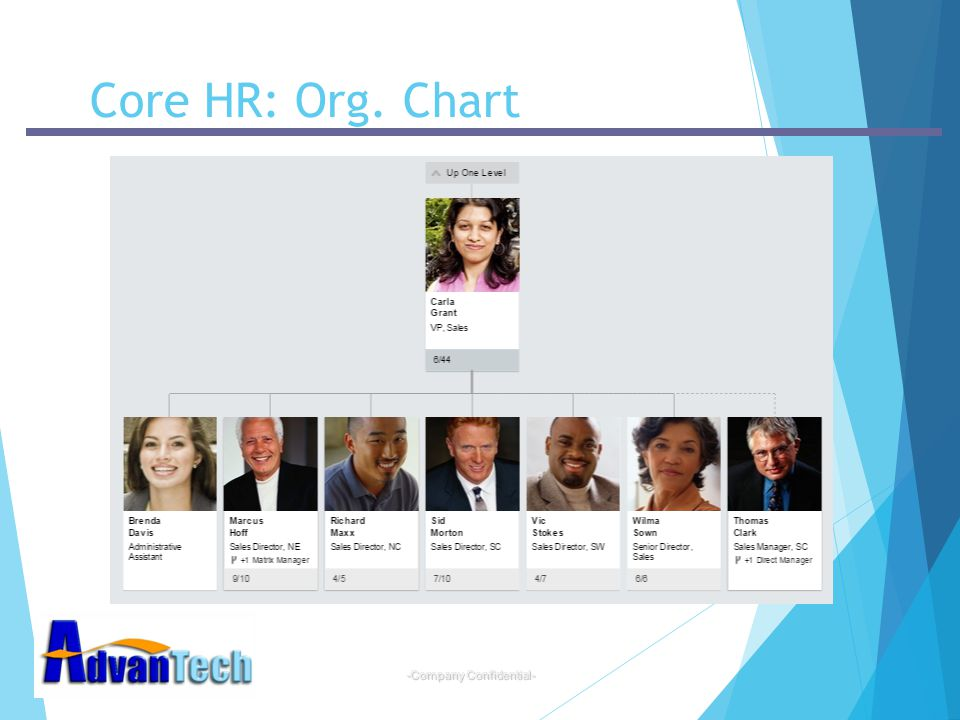 Core HR: Org. Chart