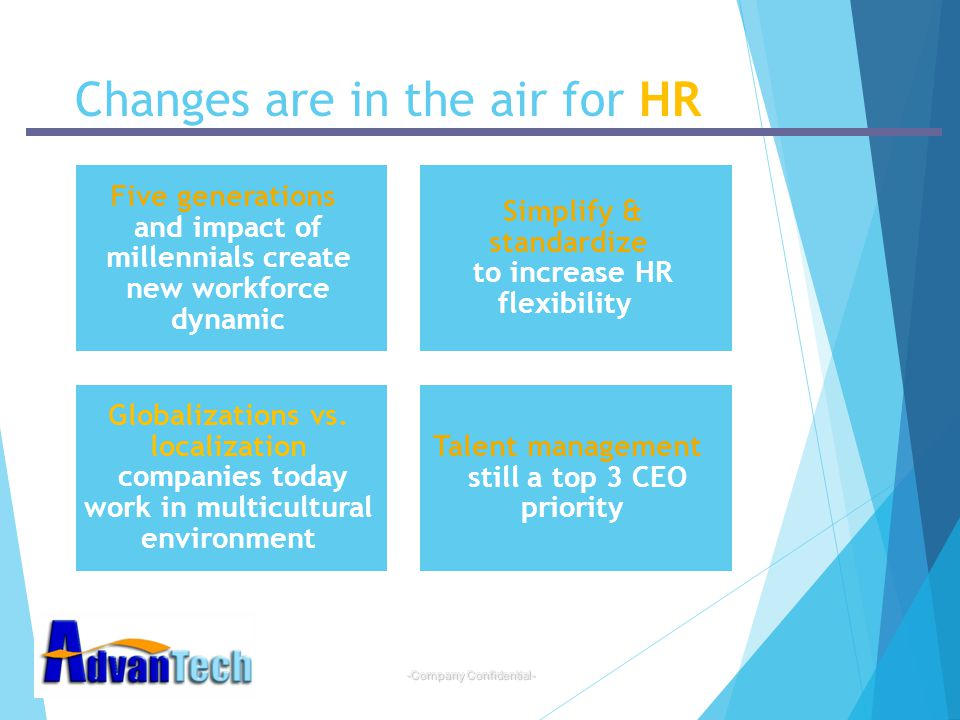 Changes are in the air for HR