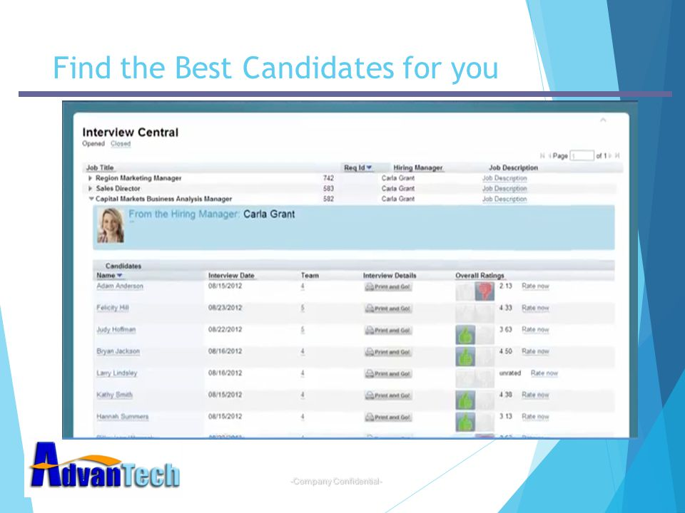 Find the Best Candidates for you