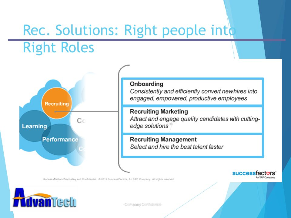 Rec. Solutions: Right people into Right Roles