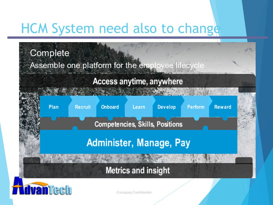HCM System need also to change