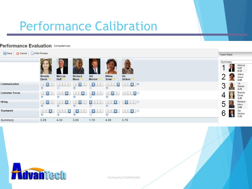 Performance Calibration