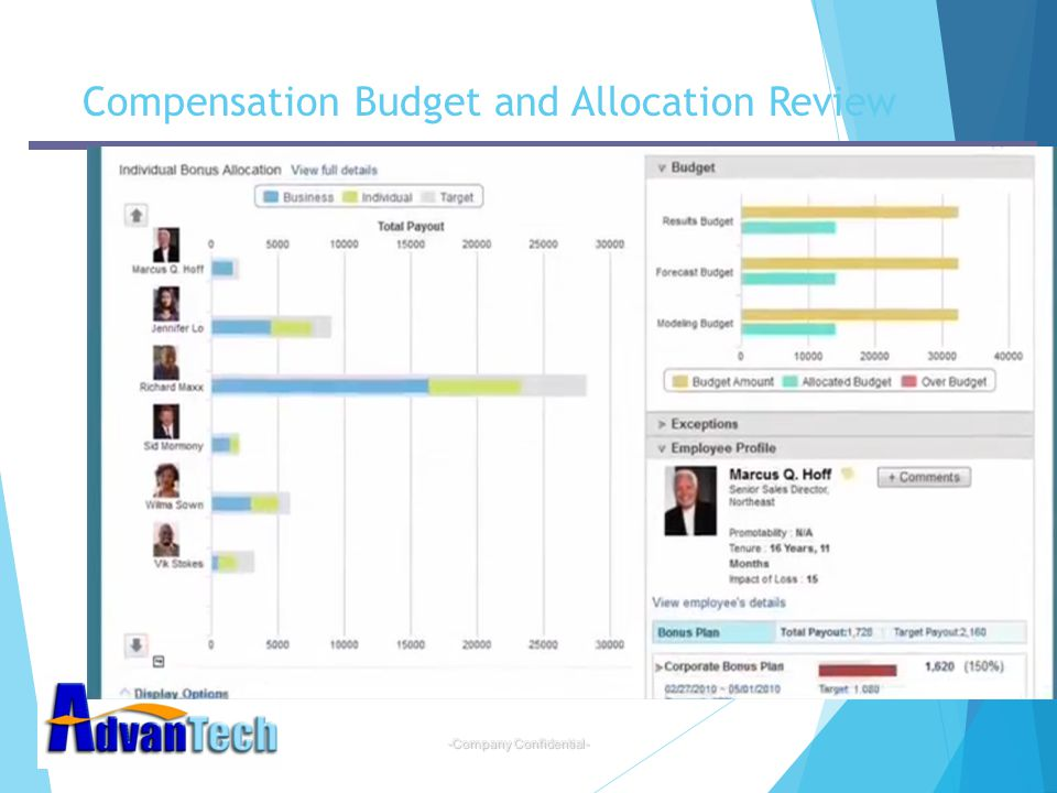 Compensation Budget and Allocation Review