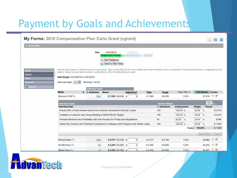 Payment by Goals and Achievements