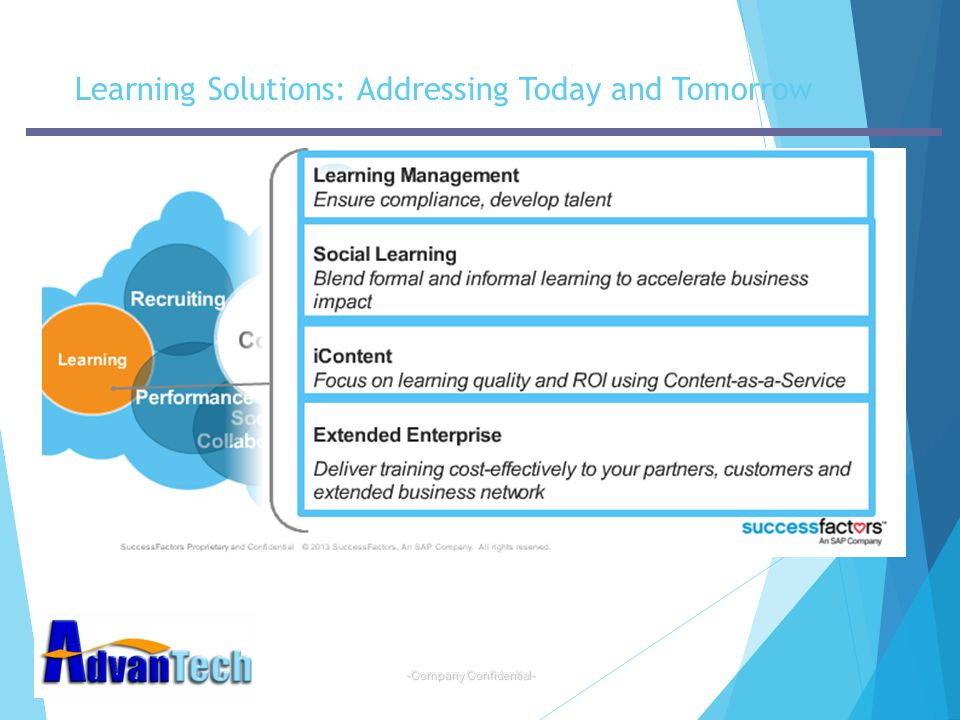 Learning Solutions: Addressing Today and Tomorrow