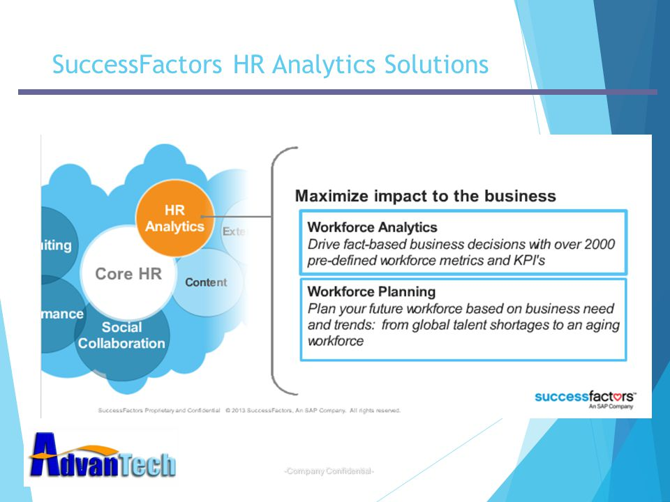 SuccessFactors HR Analytics Solutions