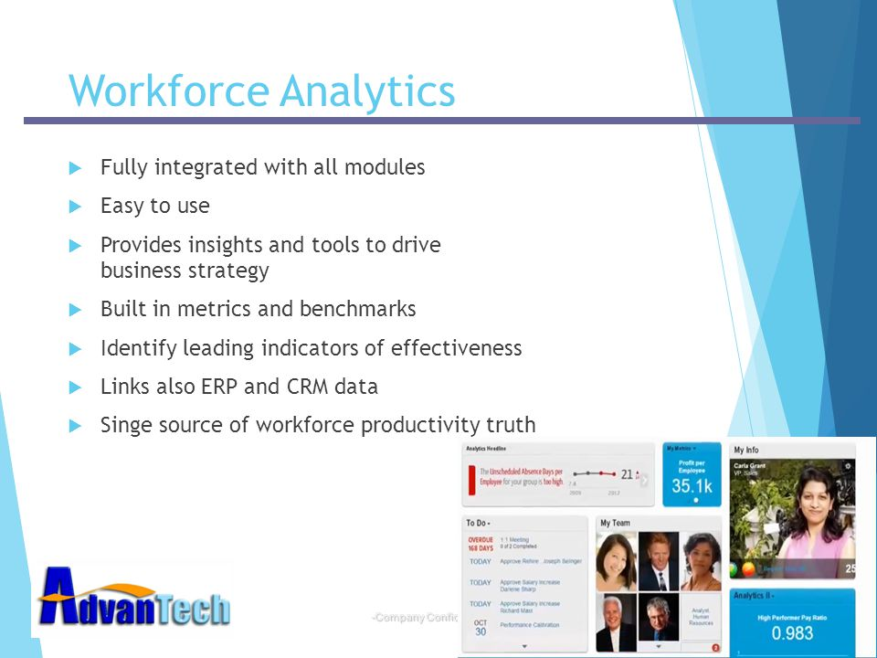 Workforce Analytics Fully integrated with all modules Easy to use