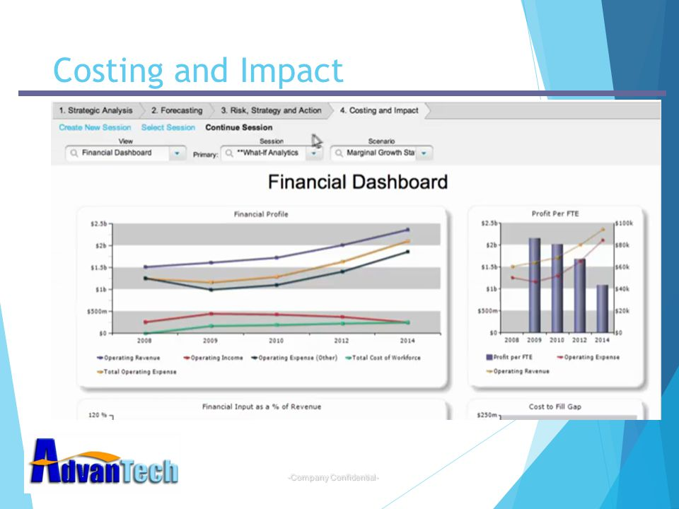 Costing and Impact